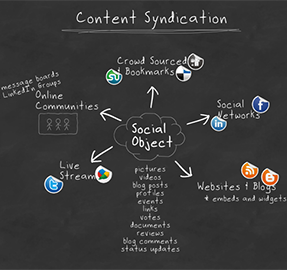 content syndincation 20 Essentials for a Kick Ass Content Marketing Strategy