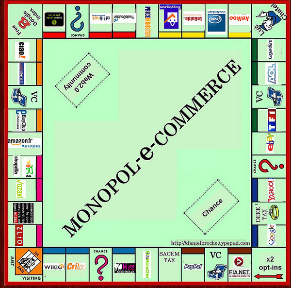 monopoly ecommerce Twelve Ways That Some Websites Alienate Users